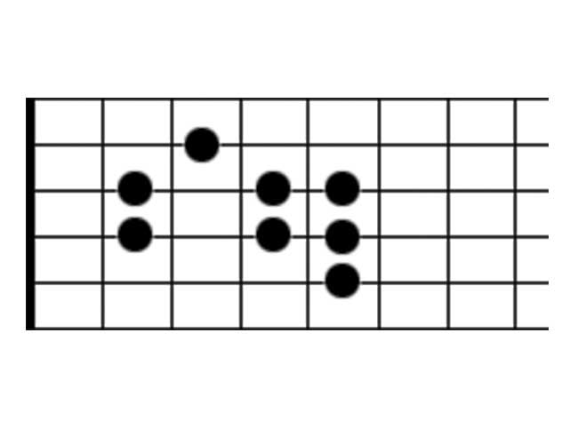 Guitar Scale Diagram Showing the Mixolydian Scale Mode