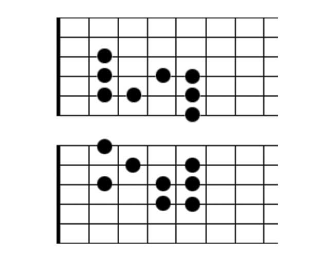 Guitar Scale Diagram Showing Scale Modes