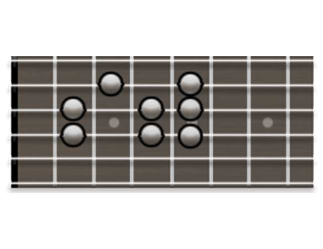 Guitar Scale Diagram Showing How to Play the Natural Minor Scale