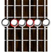 Barre Chord Form for Open G Tuning