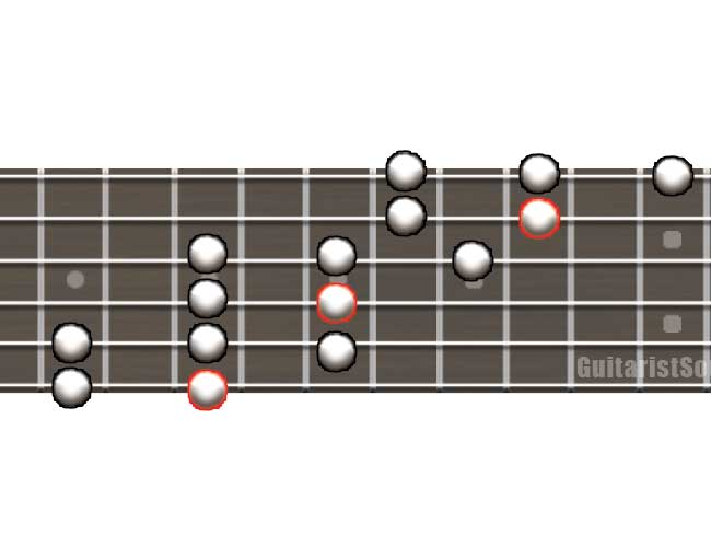 An Example of How to Connect Patterns of the Minor Pentatonic Scale on the Guitar
