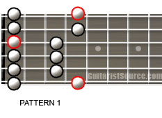 major pentatonic guitar scale 1