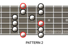 major pentatonic guitar scale 2