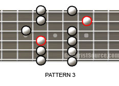 major pentatonic guitar scale 3
