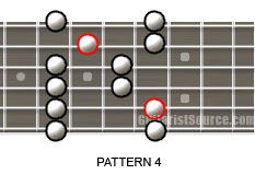 major pentatonic guitar scale 4