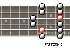 major pentatonic guitar scale 5