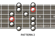 minor pentatonic guitar scale 2