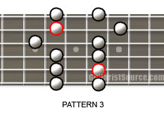 minor pentatonic guitar scale 3