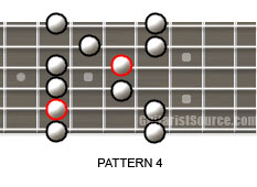 minor pentatonic guitar scale 4