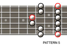 minor pentatonic guitar scale 5