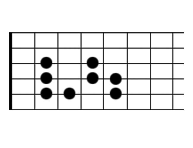 Guitar Scale Diagram Showing the Phrygian Scale Mode