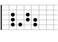 Guitar Scale Modes - Phrygian Mode