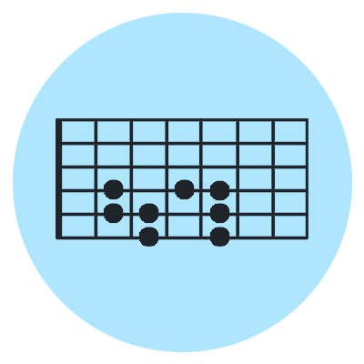 Guitar Scale Lessons