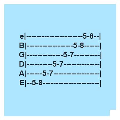 Guitar Tab Lessons