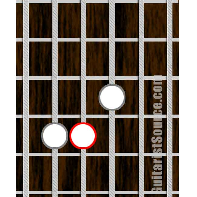 Major Triad on 4th String