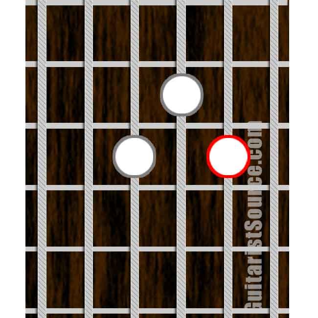 Minor Triad on 2nd String