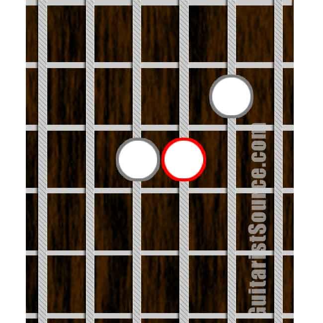 Minor Triad on 3rd String