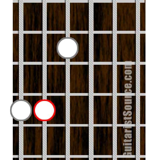 Minor Triad on 5th String