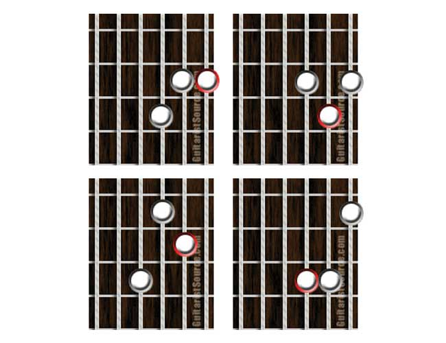 Guitar chord diagrams with examples of how to play triads.