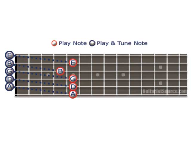 How to Tune Each String of a Guitar